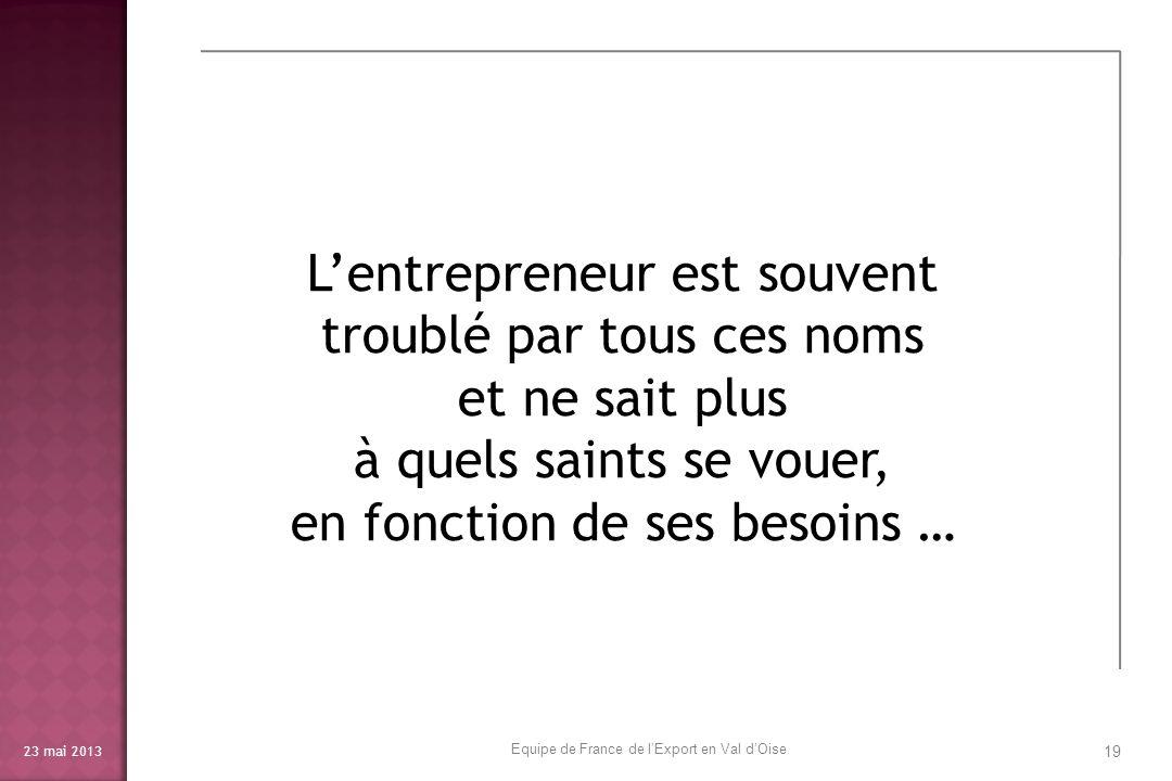 L'entrepreneur est souvent troublé par tous ces noms et ne sait plus