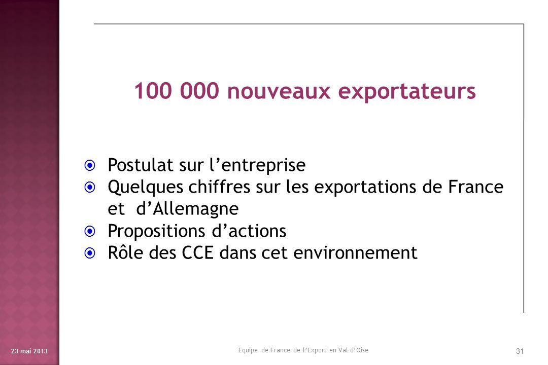 100 000 nouveaux exportateurs