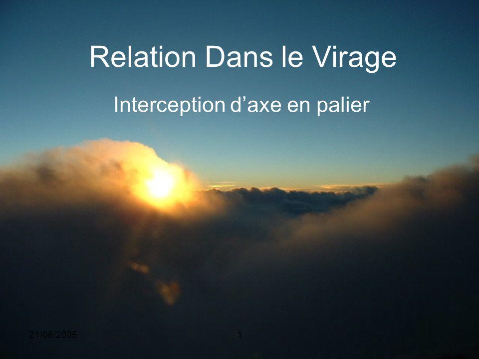 Relation Dans le Virage