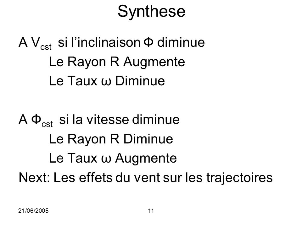 Synthese A Vcst si l'inclinaison Ф diminue Le Rayon R Augmente