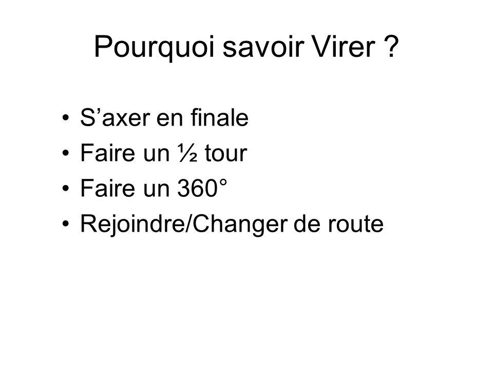 Pourquoi savoir Virer S'axer en finale Faire un ½ tour Faire un 360°