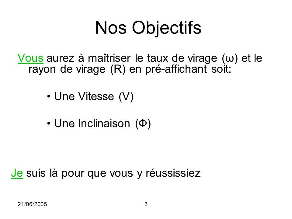 Nos Objectifs Vous aurez à maîtriser le taux de virage (ω) et le rayon de virage (R) en pré-affichant soit: