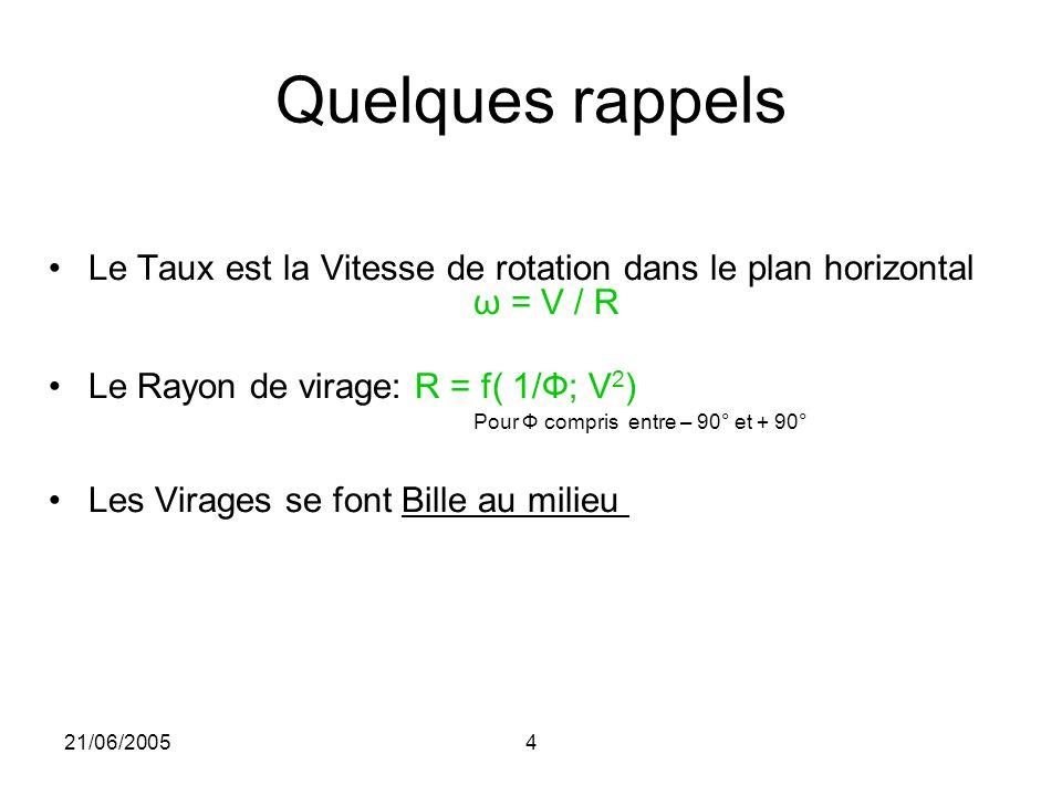 Quelques rappels Le Taux est la Vitesse de rotation dans le plan horizontal ω = V / R.