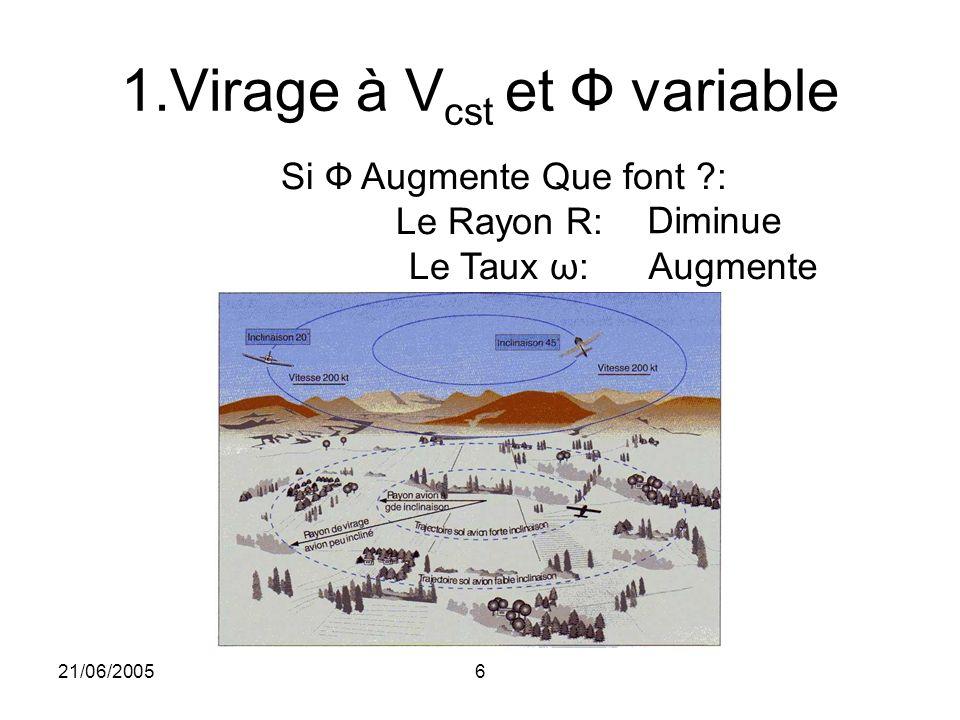 1.Virage à Vcst et Ф variable