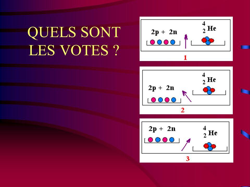 QUELS SONT LES VOTES
