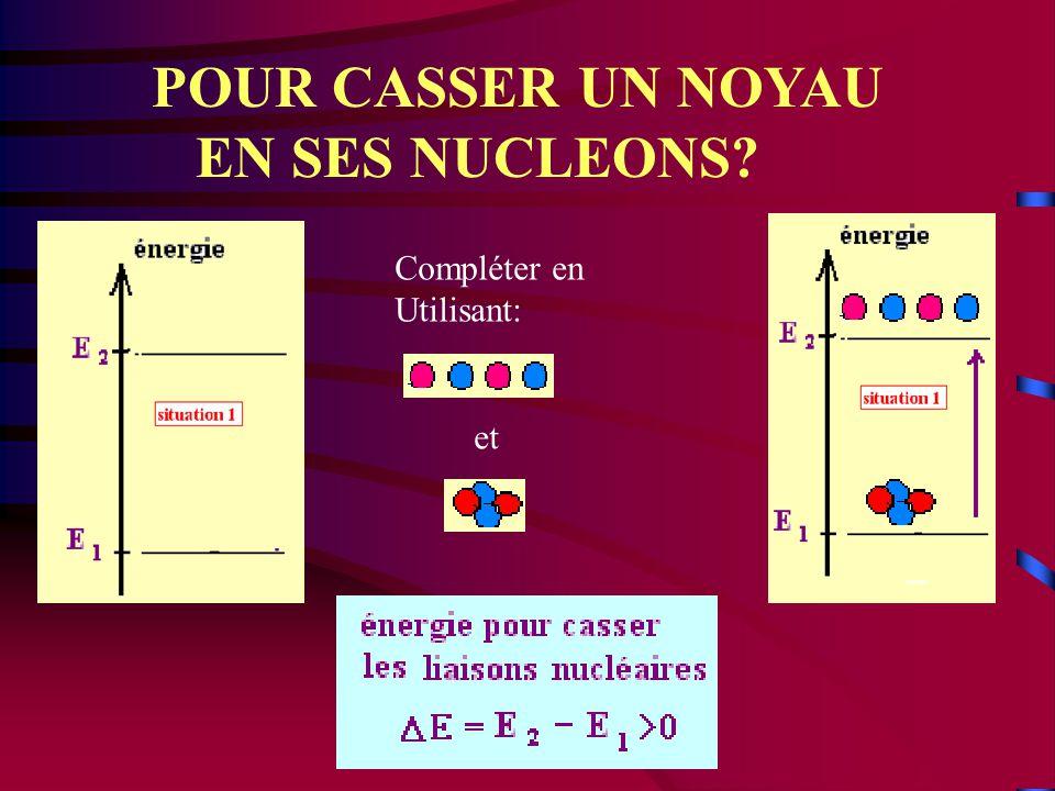 POUR CASSER UN NOYAU EN SES NUCLEONS Compléter en Utilisant: et