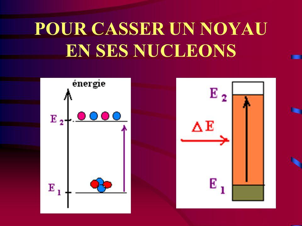 POUR CASSER UN NOYAU EN SES NUCLEONS