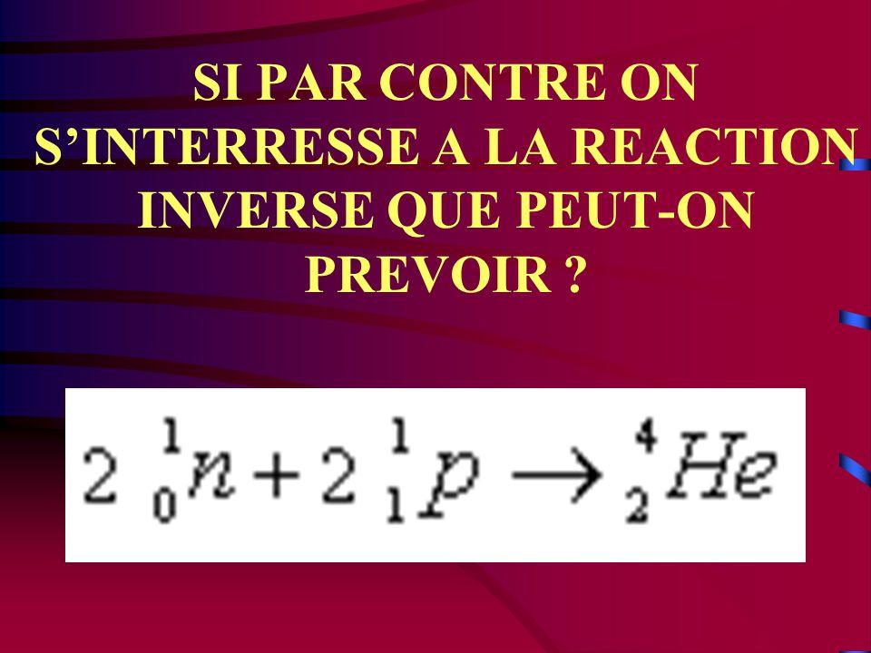 SI PAR CONTRE ON S'INTERRESSE A LA REACTION INVERSE QUE PEUT-ON PREVOIR