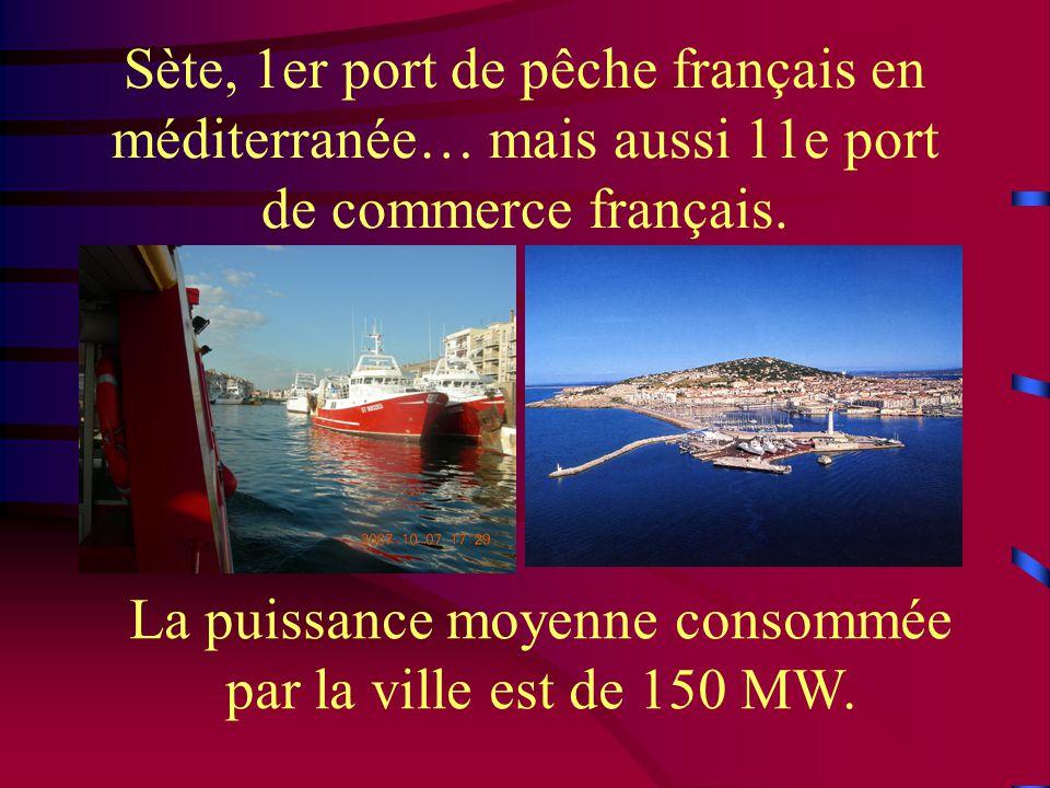 La puissance moyenne consommée par la ville est de 150 MW.