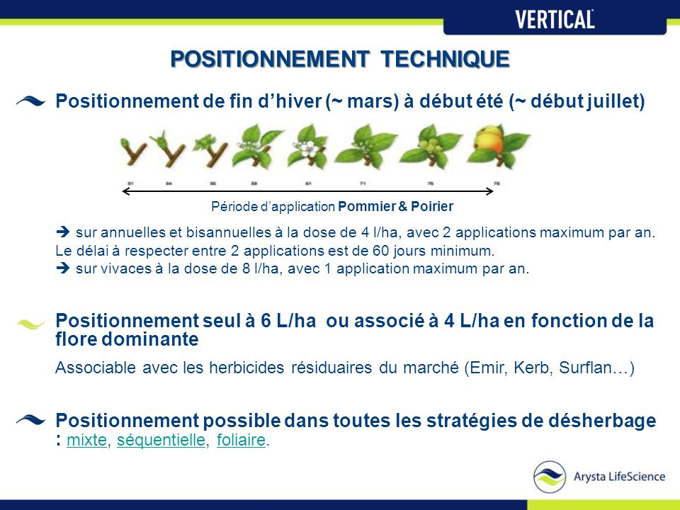 POSITIONNEMENT TECHNIQUE