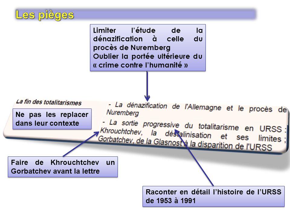 Les piègesLimiter l'étude de la dénazification à celle du procès de Nuremberg. Oublier la portée ultérieure du « crime contre l'humanité »