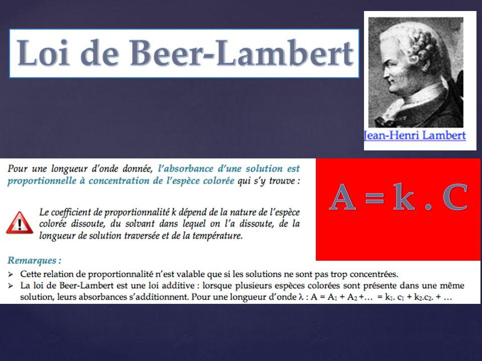 Loi de Beer-Lambert A = k . C