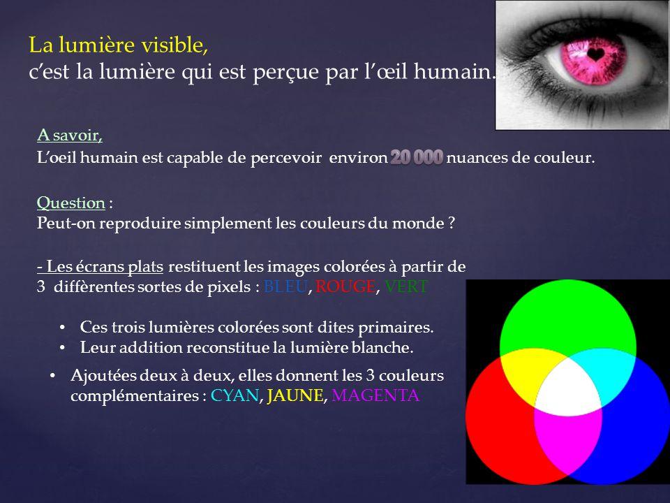 La lumière visible, c'est la lumière qui est perçue par l'œil humain.