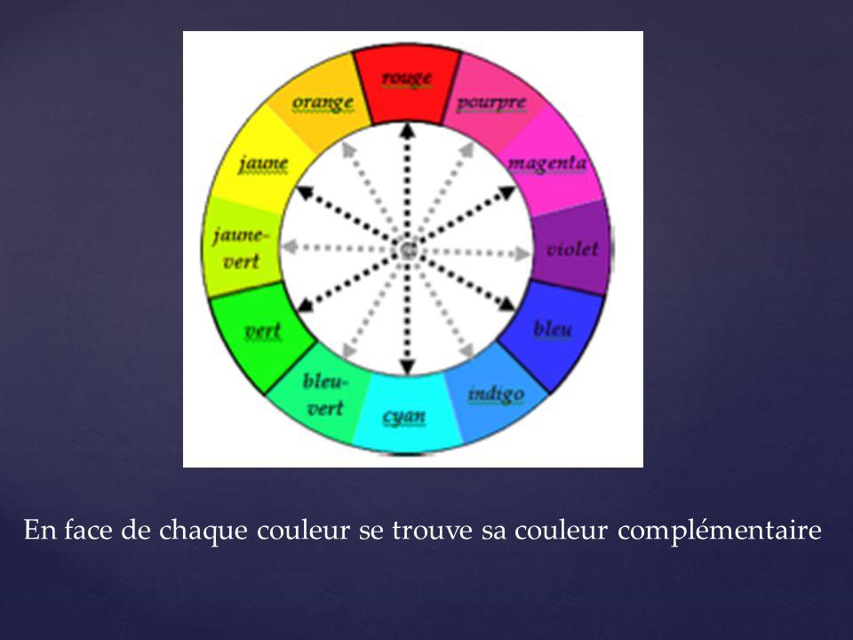 En face de chaque couleur se trouve sa couleur complémentaire
