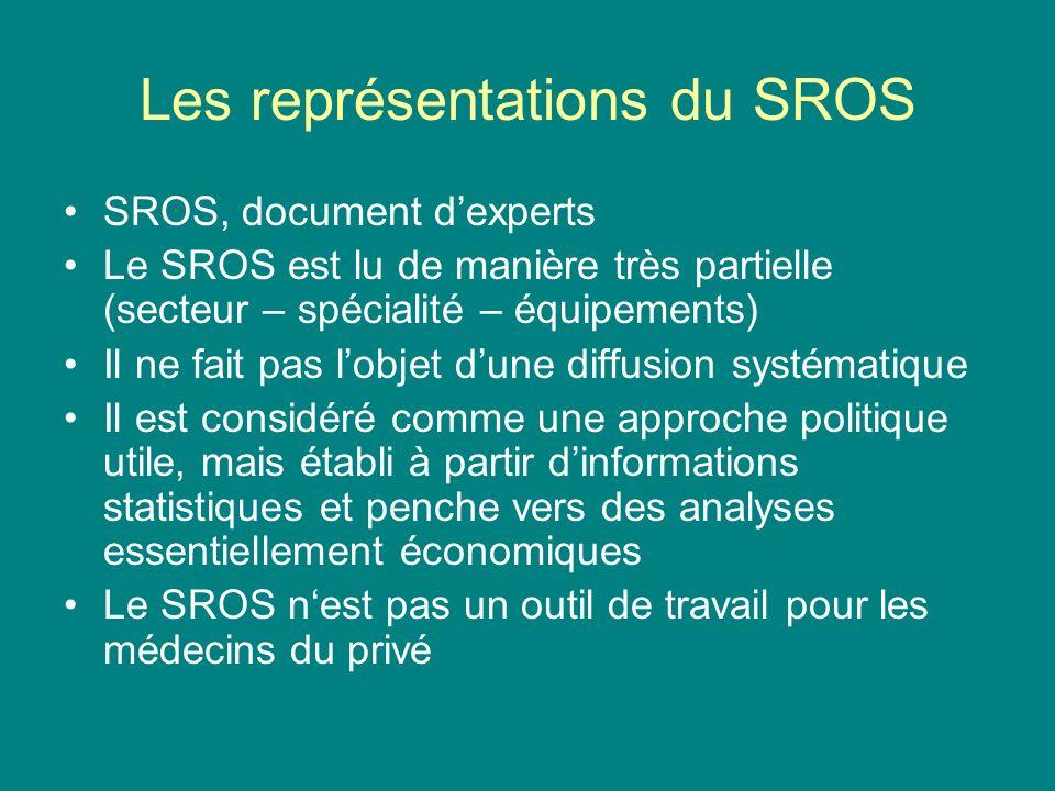 Les représentations du SROS