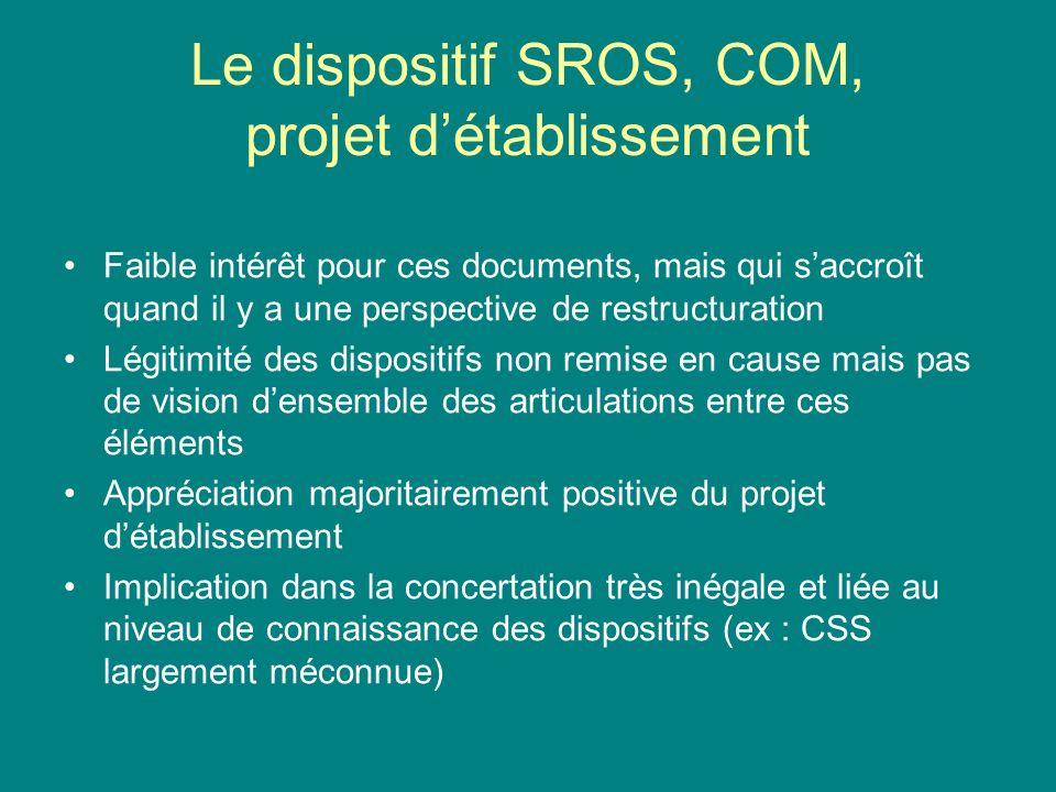 Le dispositif SROS, COM, projet d'établissement