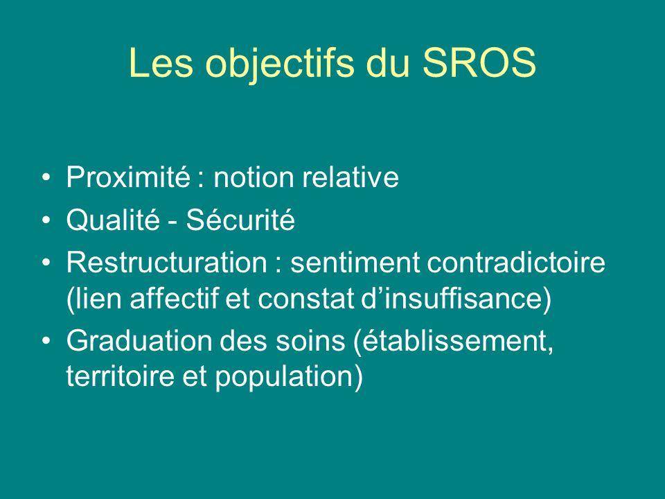 Les objectifs du SROS Proximité : notion relative Qualité - Sécurité