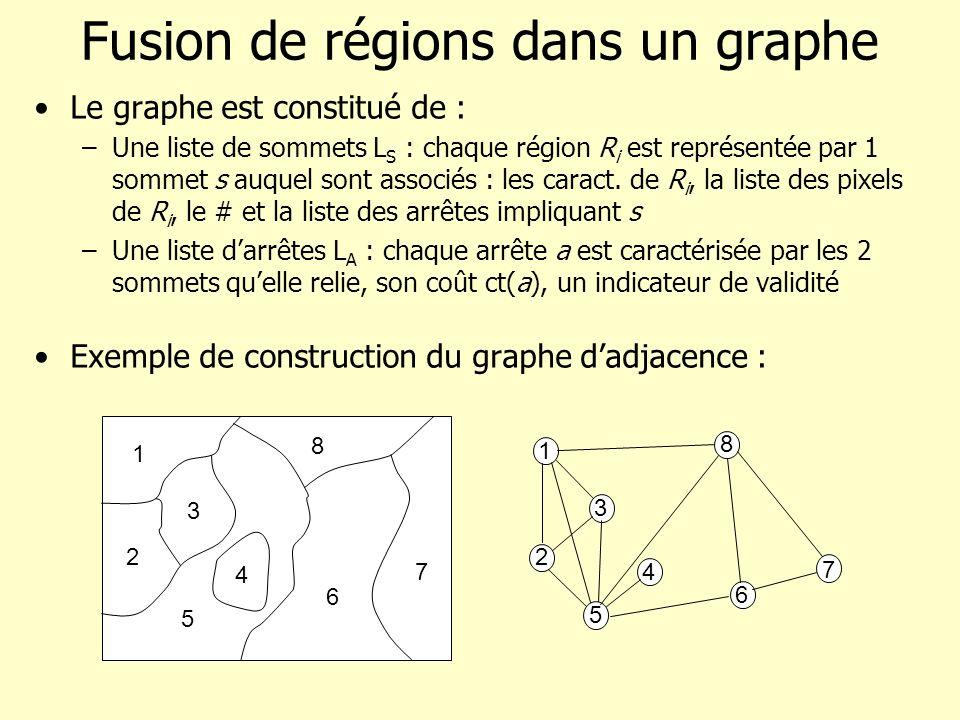 Fusion de régions dans un graphe