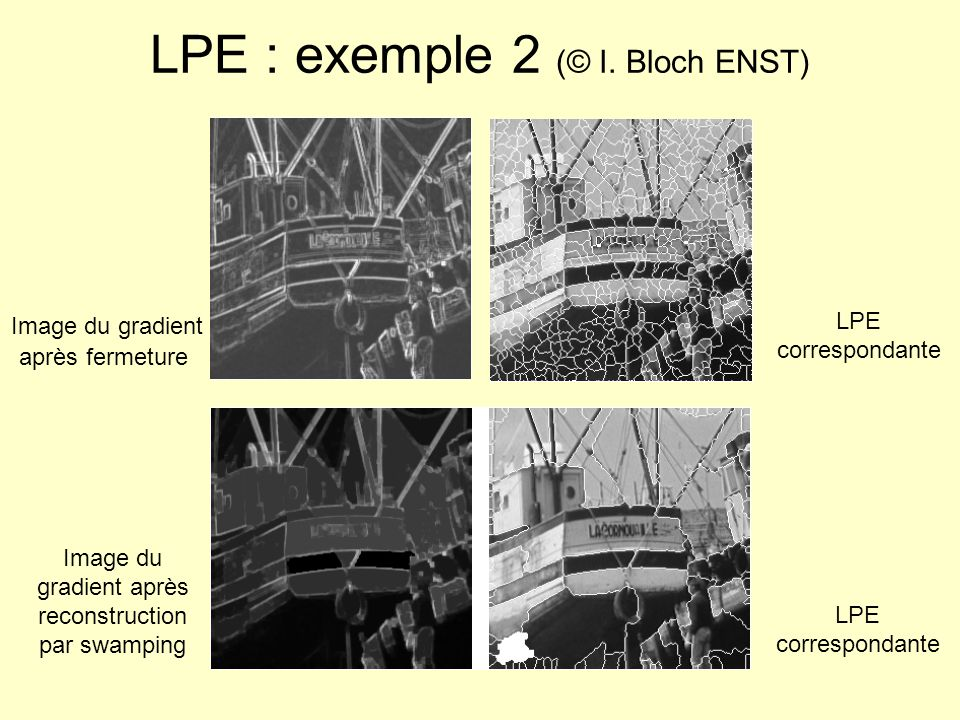 LPE : exemple 2 (© I. Bloch ENST)