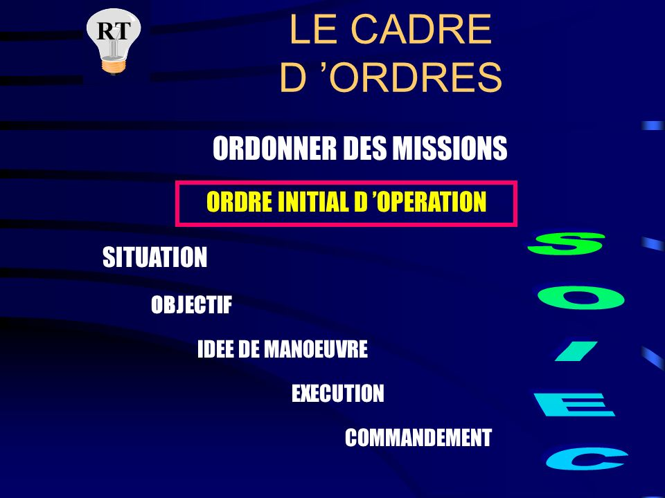 ORDRE INITIAL D 'OPERATION