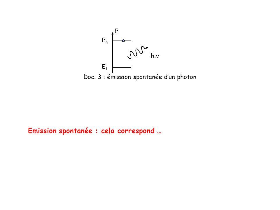 Doc. 3 : émission spontanée d'un photon
