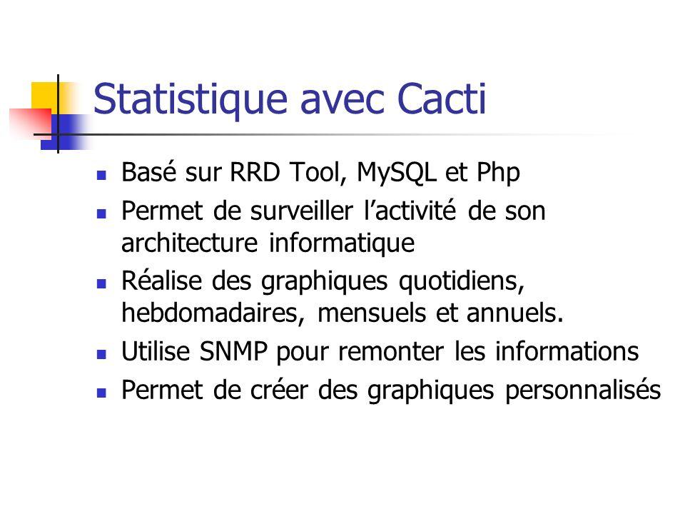Statistique avec Cacti