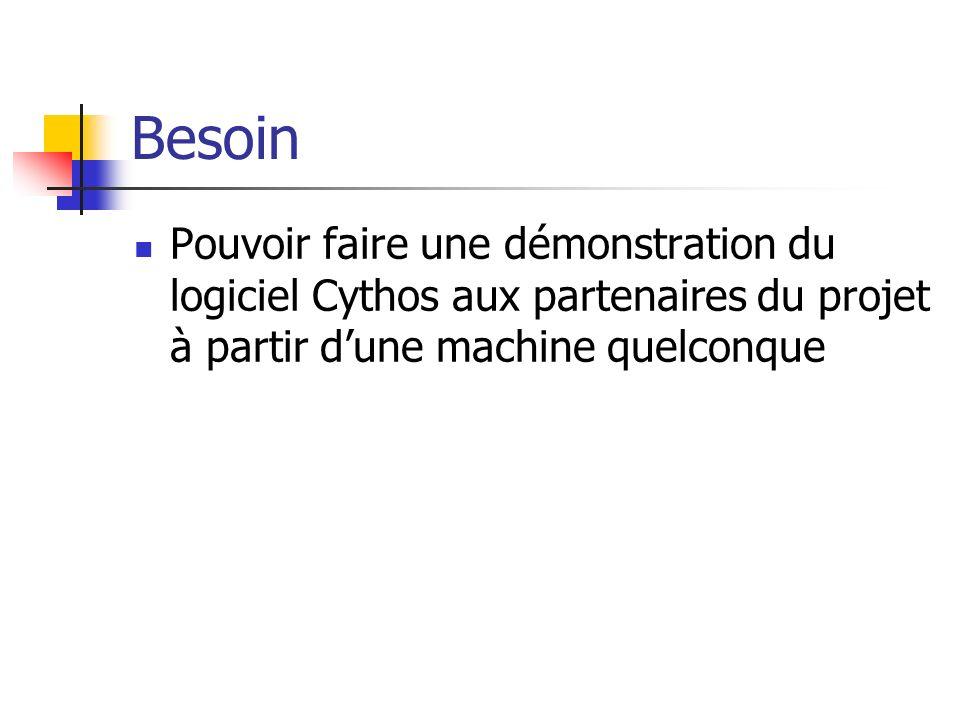 Besoin Pouvoir faire une démonstration du logiciel Cythos aux partenaires du projet à partir d'une machine quelconque.