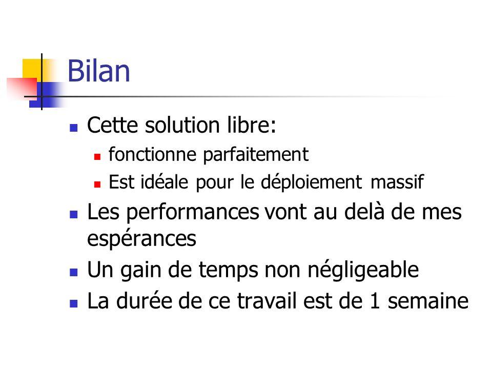 Bilan Cette solution libre:
