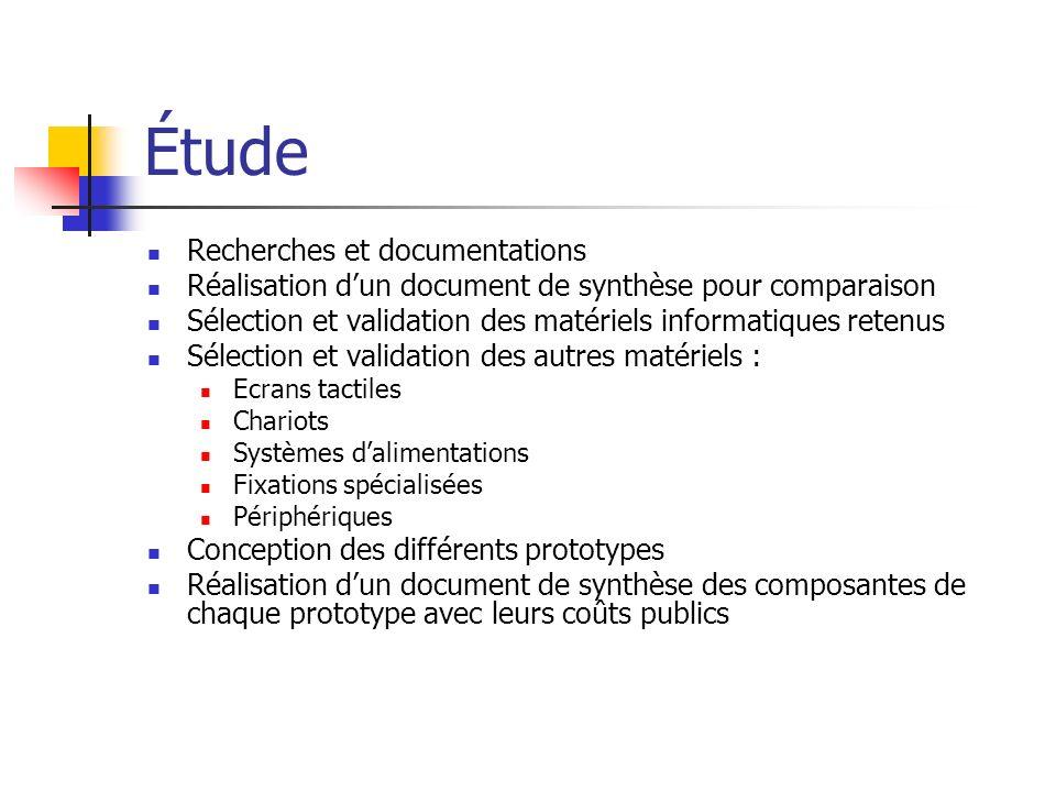 Étude Recherches et documentations