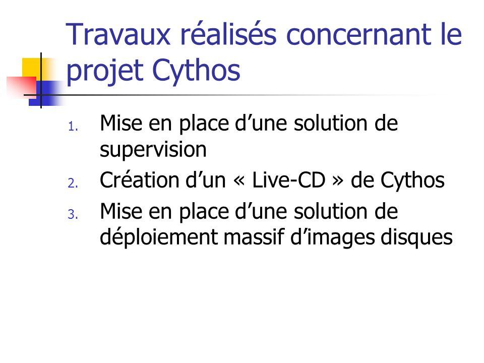 Travaux réalisés concernant le projet Cythos