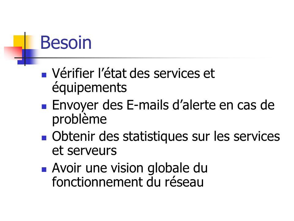Besoin Vérifier l'état des services et équipements