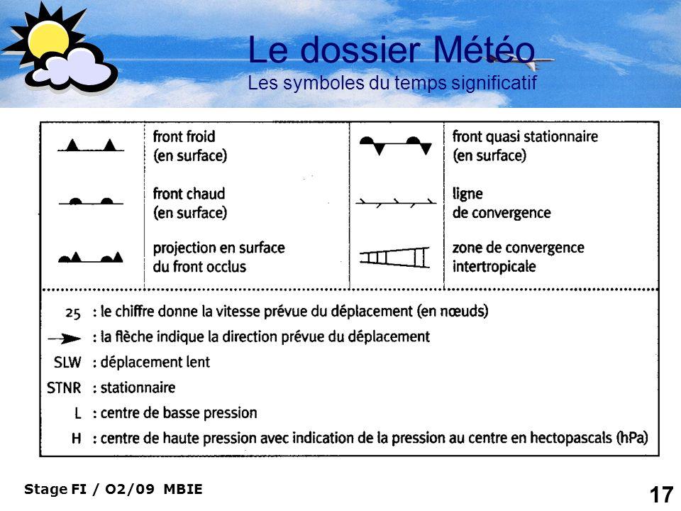 Le dossier Météo Les symboles du temps significatif
