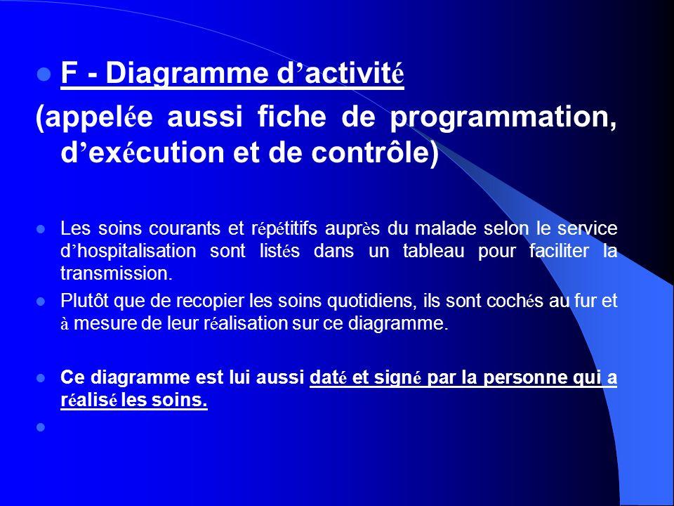 F - Diagramme d'activité