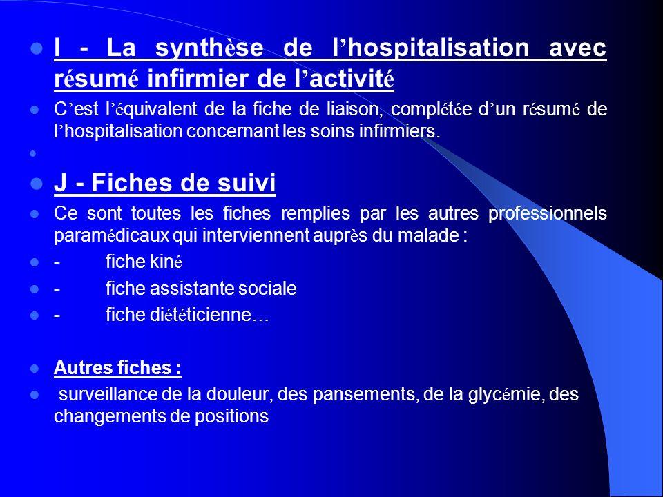 I - La synthèse de l'hospitalisation avec résumé infirmier de l'activité