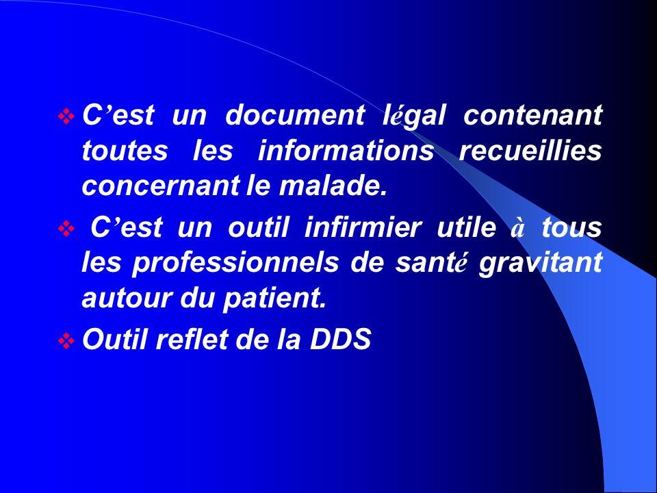 C'est un document légal contenant toutes les informations recueillies concernant le malade.