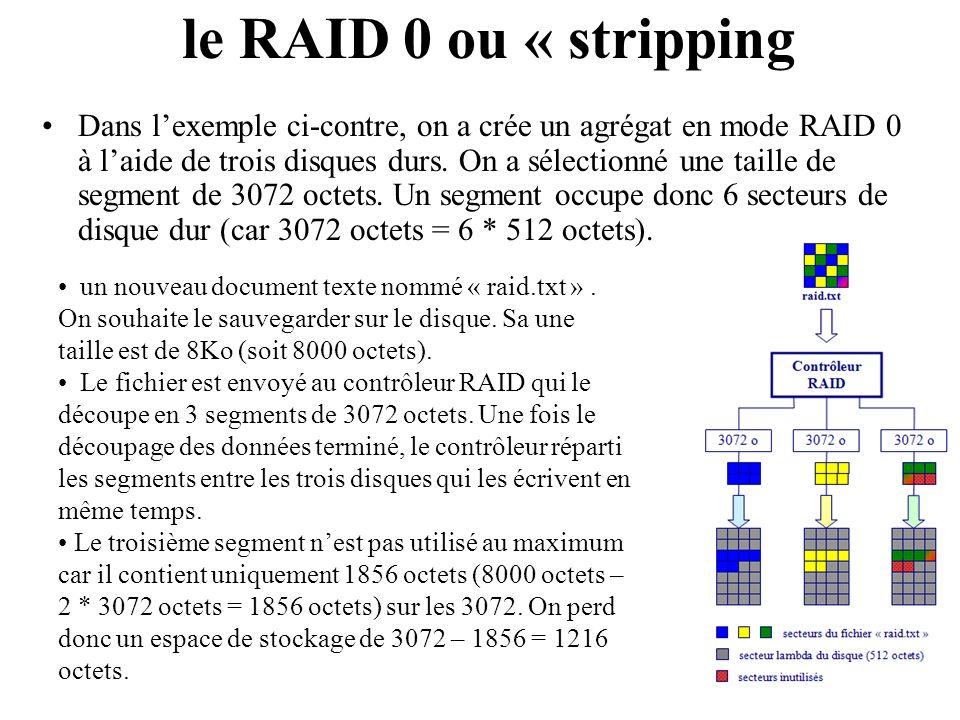 le RAID 0 ou « stripping