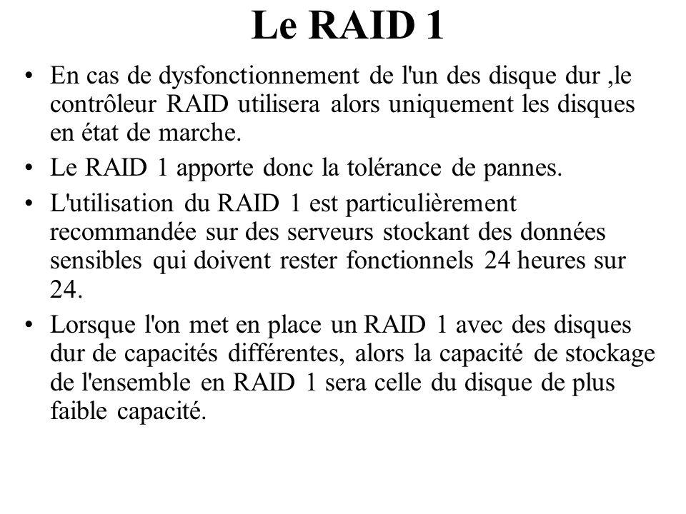 Le RAID 1 En cas de dysfonctionnement de l un des disque dur ,le contrôleur RAID utilisera alors uniquement les disques en état de marche.