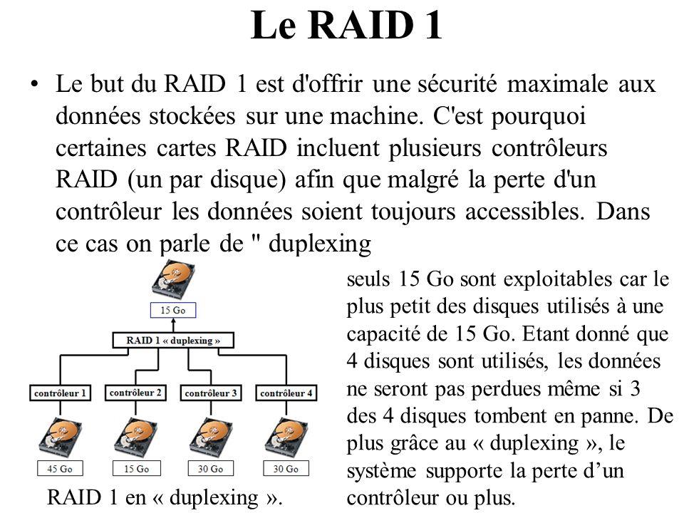 Le RAID 1