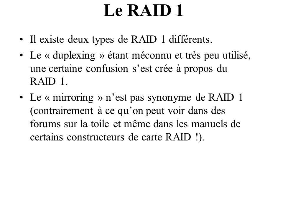 Le RAID 1 Il existe deux types de RAID 1 différents.