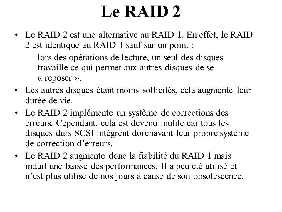 Le RAID 2 Le RAID 2 est une alternative au RAID 1. En effet, le RAID 2 est identique au RAID 1 sauf sur un point :