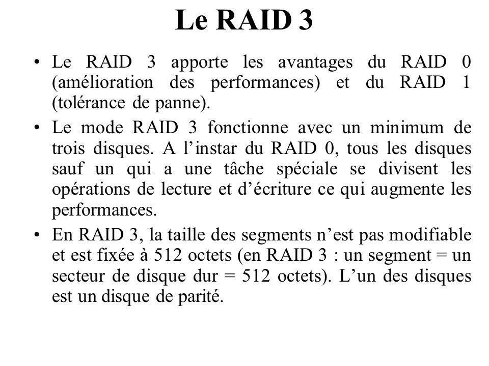 Le RAID 3 Le RAID 3 apporte les avantages du RAID 0 (amélioration des performances) et du RAID 1 (tolérance de panne).