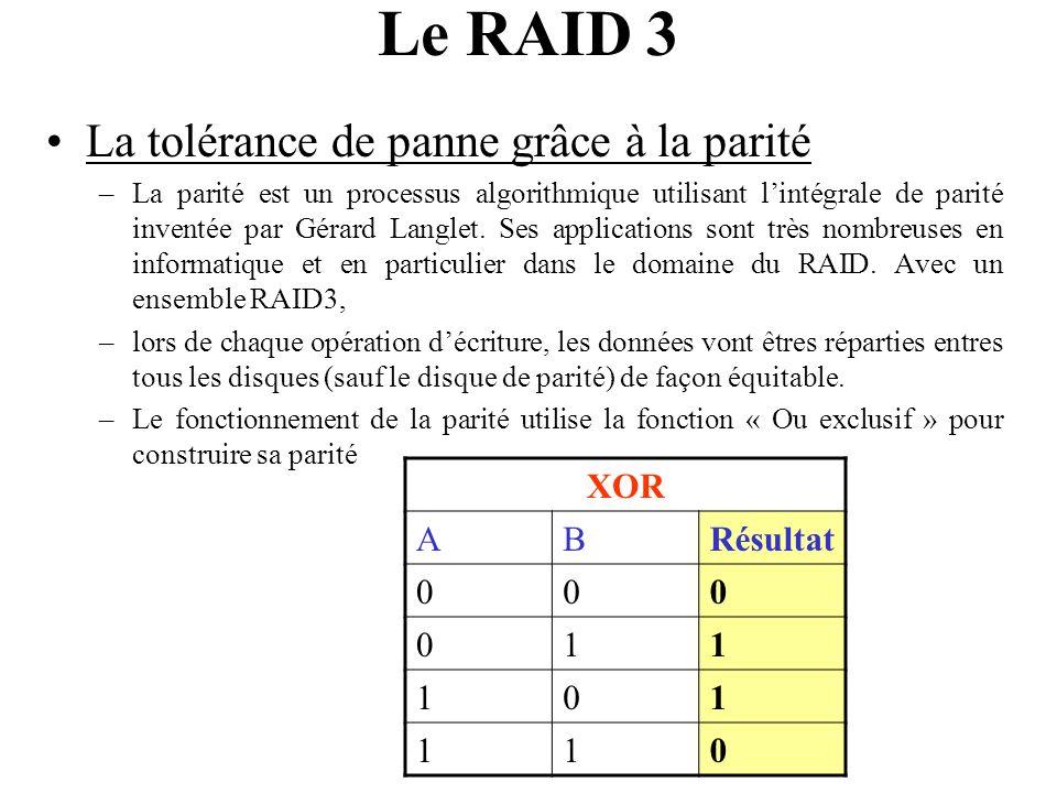 Le RAID 3 La tolérance de panne grâce à la parité XOR A B Résultat 1