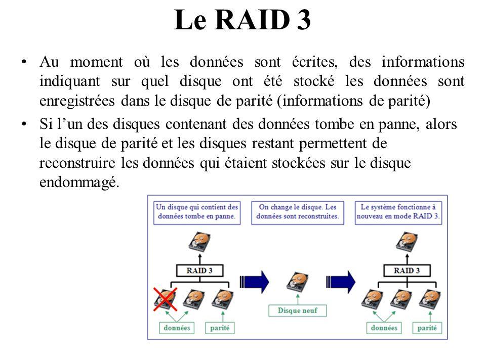 Le RAID 3