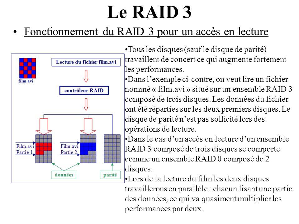 Le RAID 3 Fonctionnement du RAID 3 pour un accès en lecture