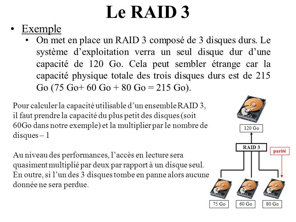 Le RAID 3 Exemple.