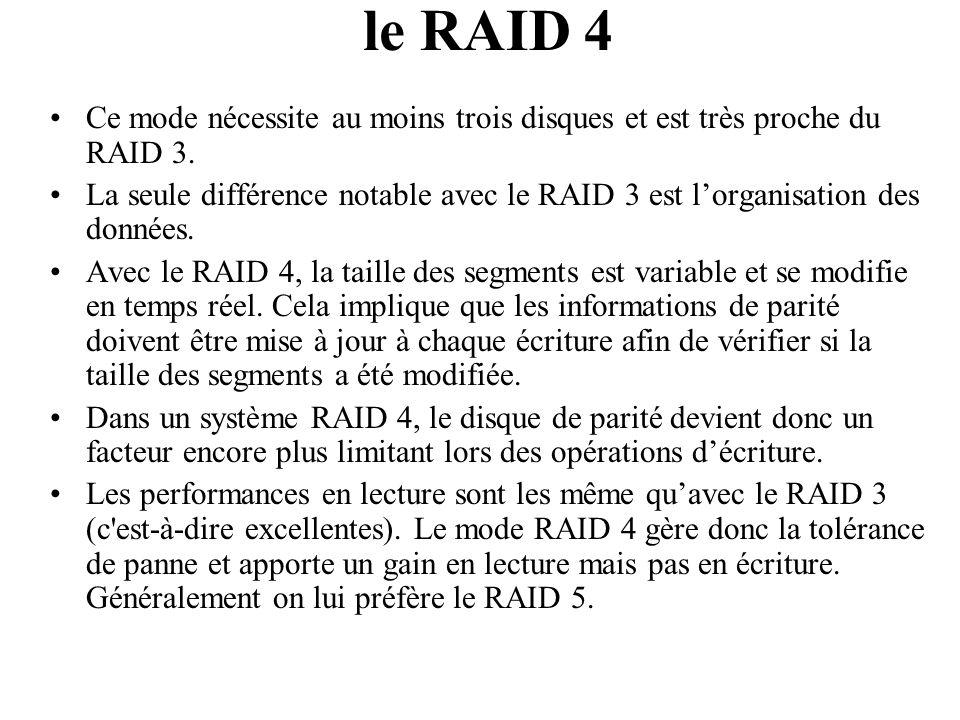 le RAID 4 Ce mode nécessite au moins trois disques et est très proche du RAID 3.
