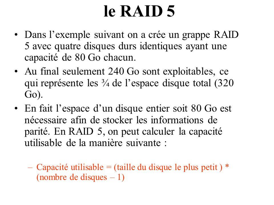 le RAID 5 Dans l'exemple suivant on a crée un grappe RAID 5 avec quatre disques durs identiques ayant une capacité de 80 Go chacun.