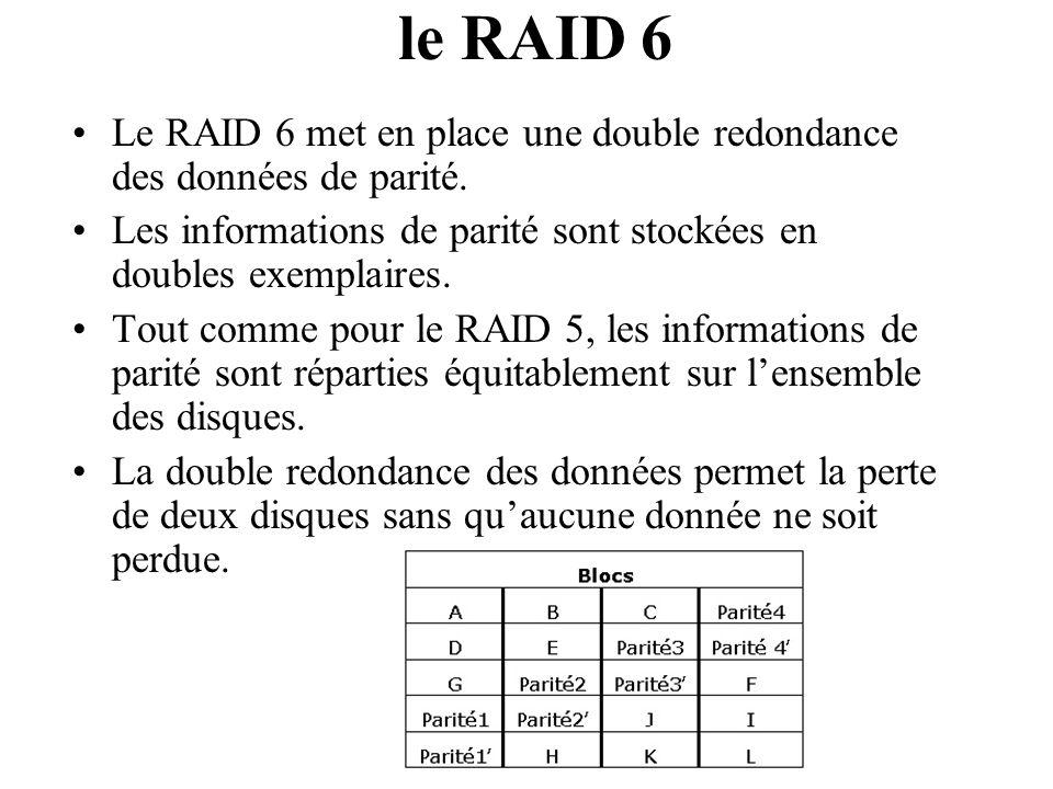 le RAID 6 Le RAID 6 met en place une double redondance des données de parité. Les informations de parité sont stockées en doubles exemplaires.