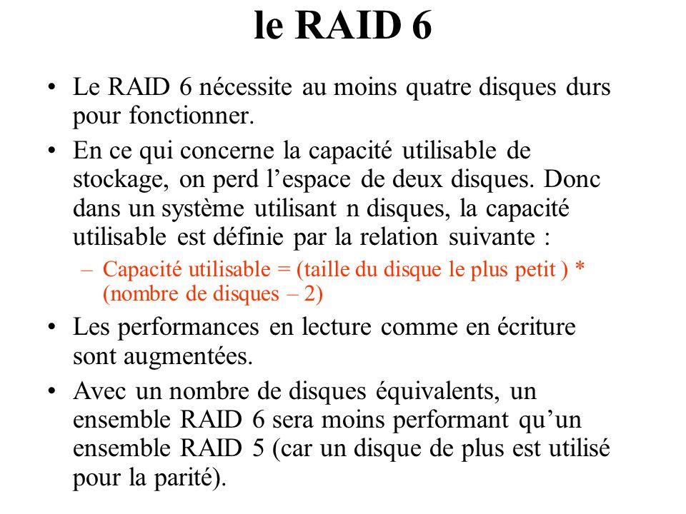 le RAID 6 Le RAID 6 nécessite au moins quatre disques durs pour fonctionner.