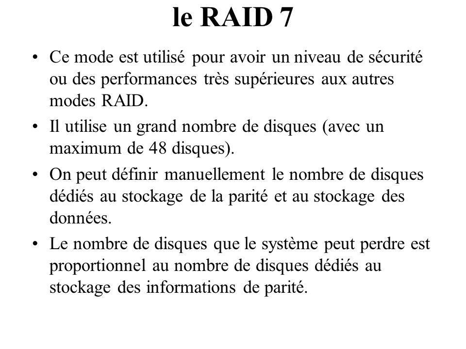 le RAID 7 Ce mode est utilisé pour avoir un niveau de sécurité ou des performances très supérieures aux autres modes RAID.
